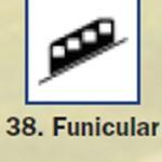Pictograma señal de funicular 38